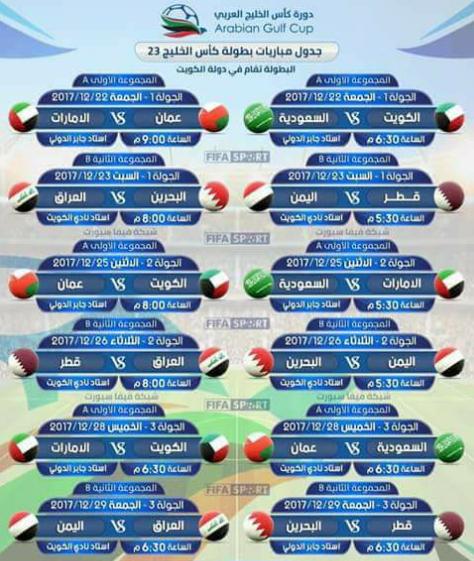 القنوات الناقلة لبطولة كأس الخليج العربي 23 على جميع الاقمار