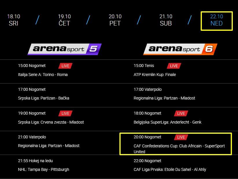 تردد قنوات ARENA SPORT الكرواتية التى ستذيع كل مباريات العودة للبطولات الأفريقية